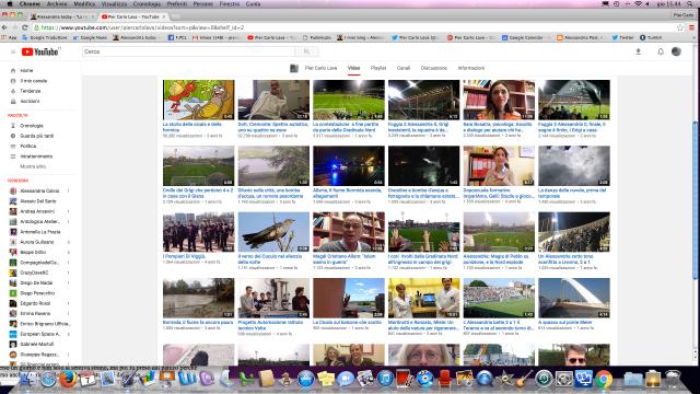 I video più visti sulla mia Home page di You tube