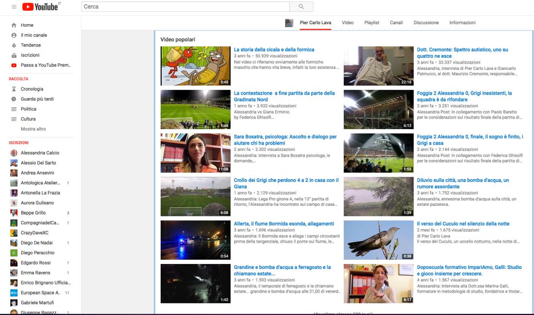 I Video più visti sul mio canale You Tube