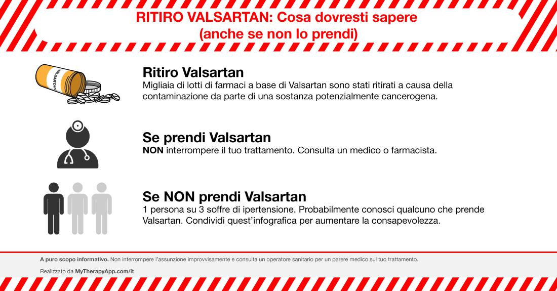 Ritiro Valsartan Infografica