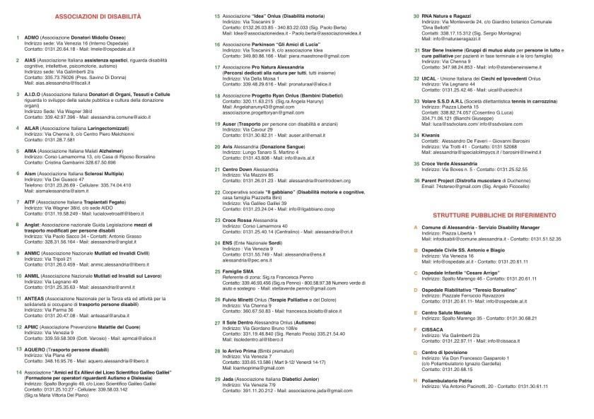 dis 1aa Cartina Alessandria con Associazioni ed Enti Pubblici_Persone con Disabilità