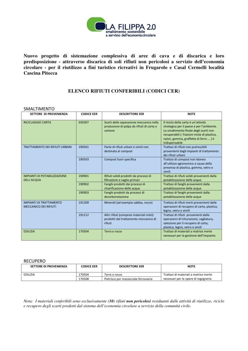 09_Elenco_rifiuti_conferibili.jpg